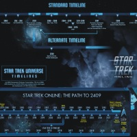 STAR TREK Cronology